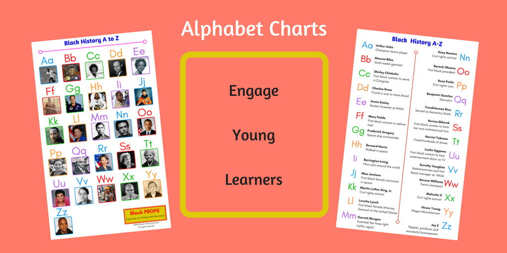 Black History Alphabet Chart