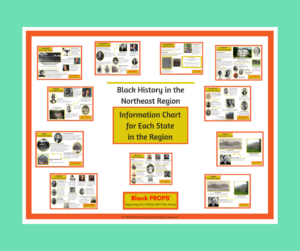 History Charts Northeast Region